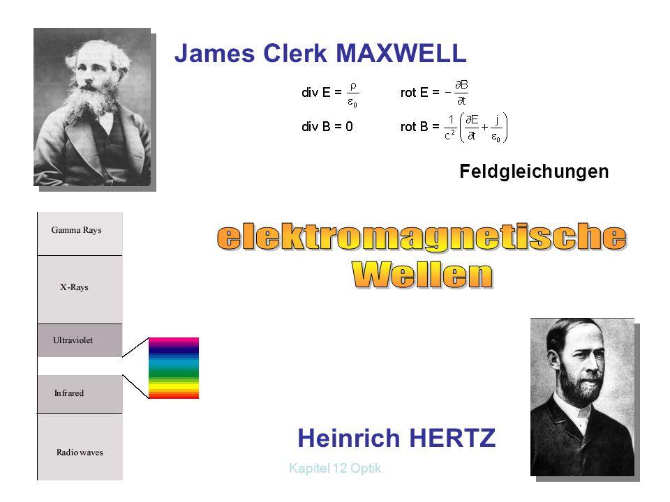 elektromagnetische Wellen James Clerk MAXWELL Heinrich HERTZ