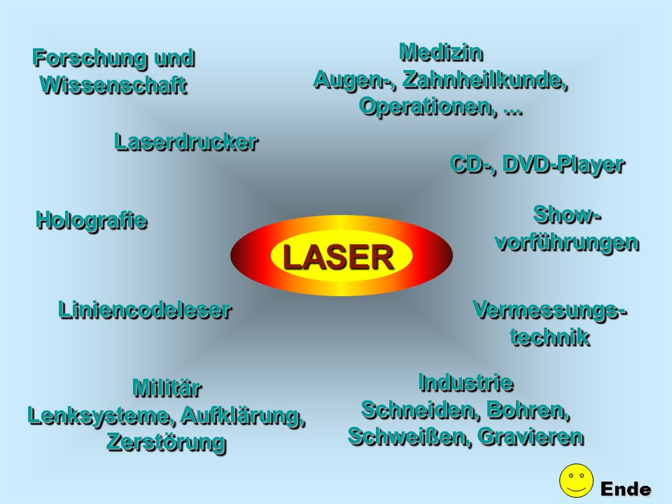 LASER Laser-Anwendungen Medizin