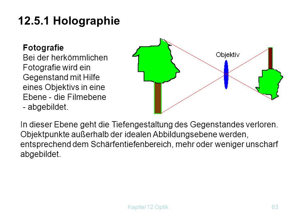 12.5.1 Holographie Fotografie