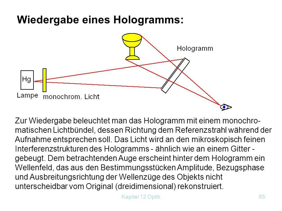 Wiedergabe eines Hologramms: