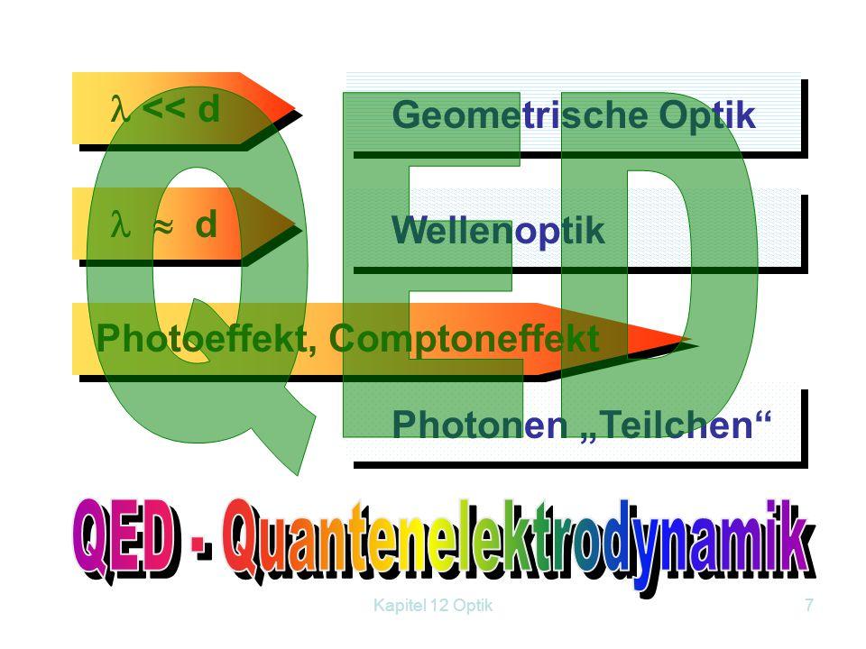 QED - Quantenelektrodynamik