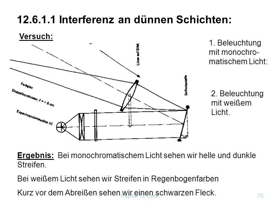 12.6.1.1 Interferenz an dünnen Schichten: