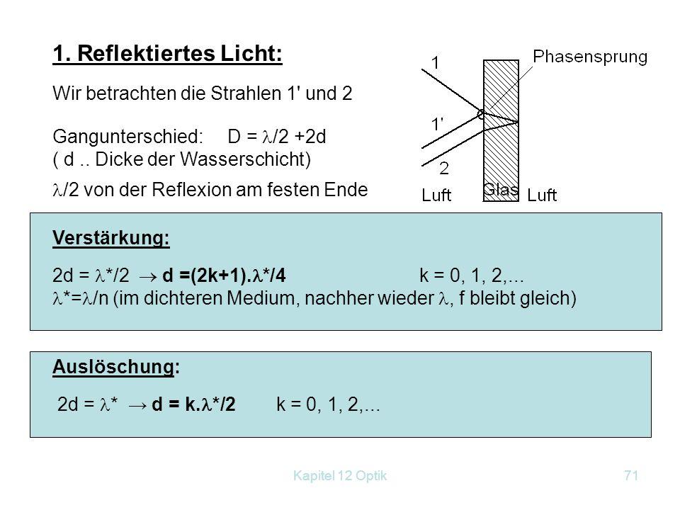 1. Reflektiertes Licht: Wir betrachten die Strahlen 1 und 2