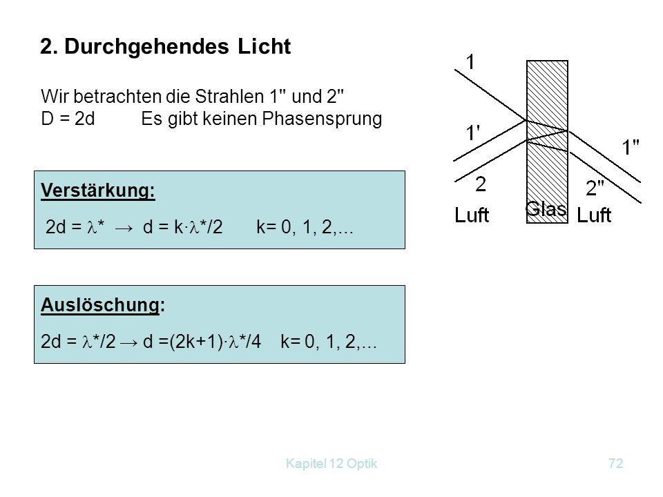 2. Durchgehendes Licht Wir betrachten die Strahlen 1 und 2 D = 2d Es gibt keinen Phasensprung.