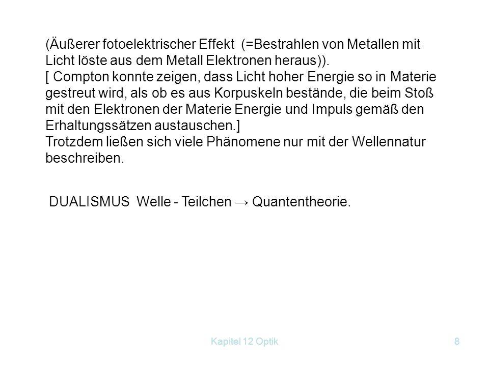 DUALISMUS Welle - Teilchen → Quantentheorie.