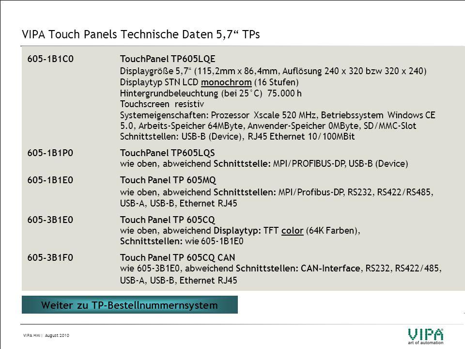 VIPA Touch Panels Technische Daten 5,7 TPs