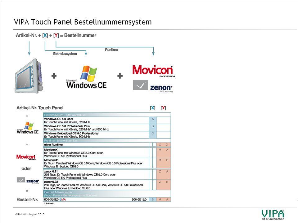 VIPA Touch Panel Bestellnummernsystem