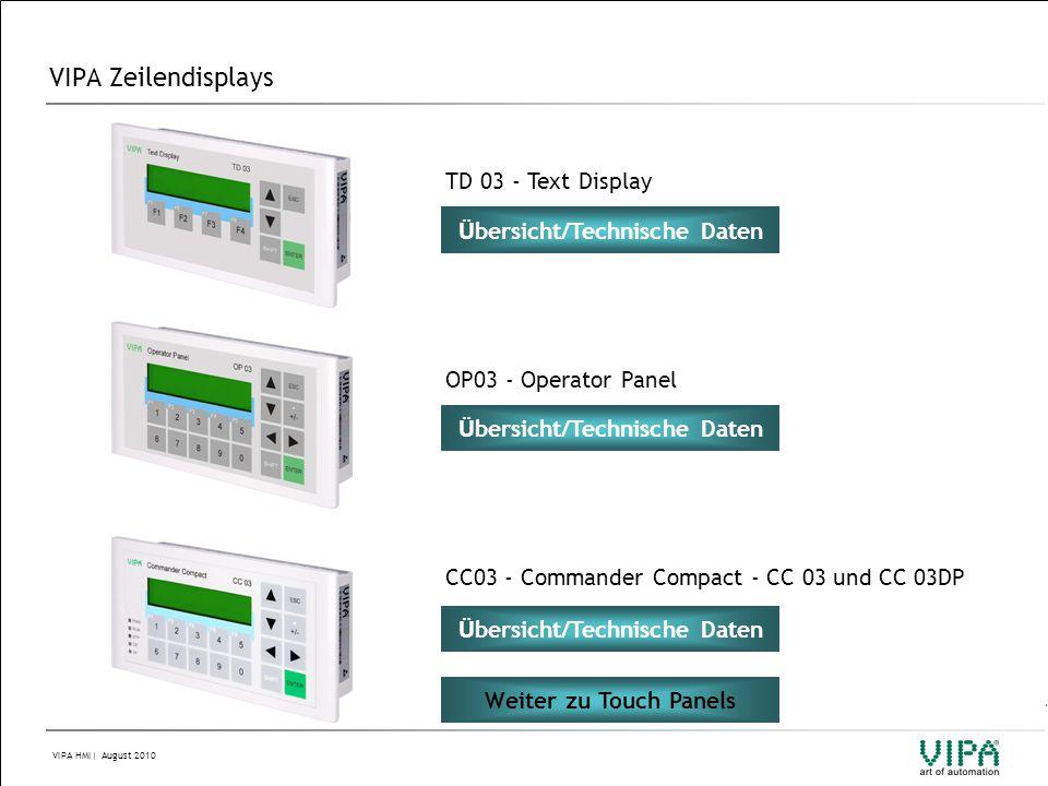 VIPA Zeilendisplays TD 03 - Text Display Übersicht/Technische Daten