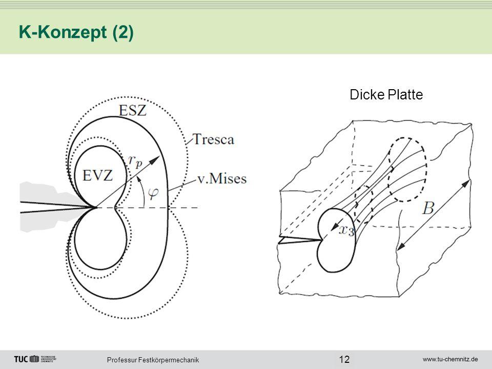 K-Konzept (2) Dicke Platte 12