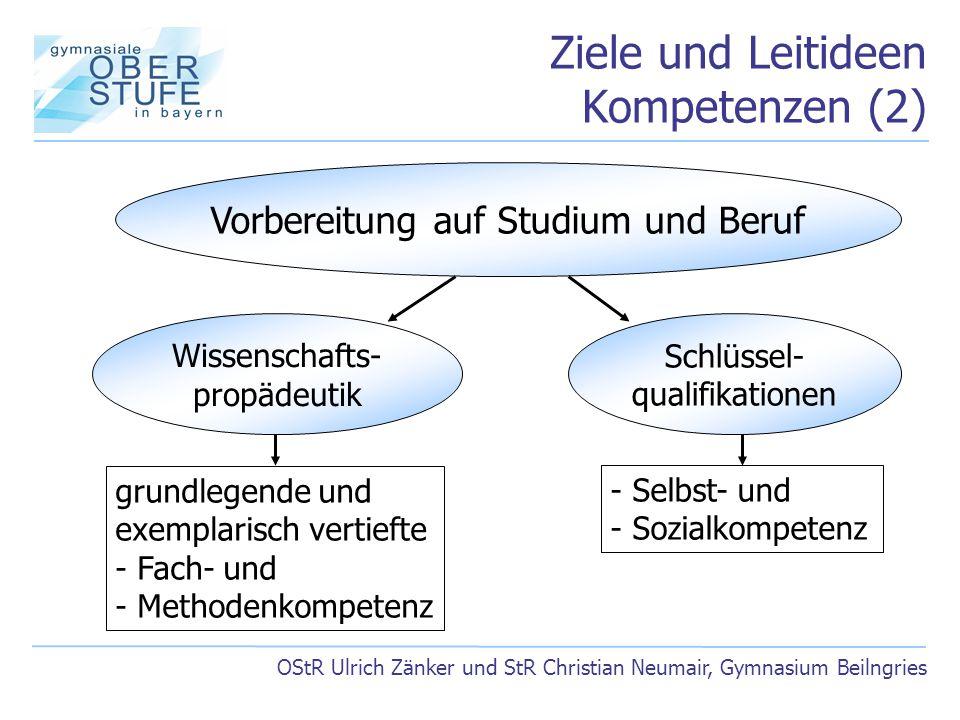 Ziele und Leitideen Kompetenzen (2)