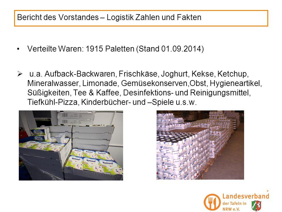 Bericht des Vorstandes – Logistik Zahlen und Fakten