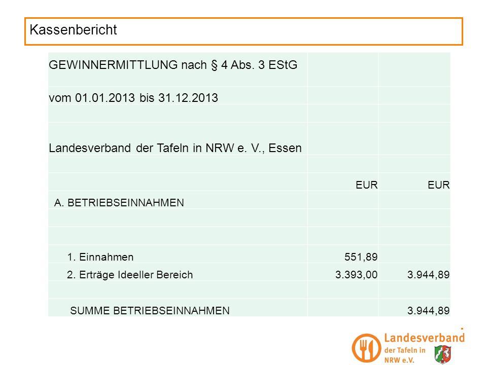 Kassenbericht GEWINNERMITTLUNG nach § 4 Abs. 3 EStG