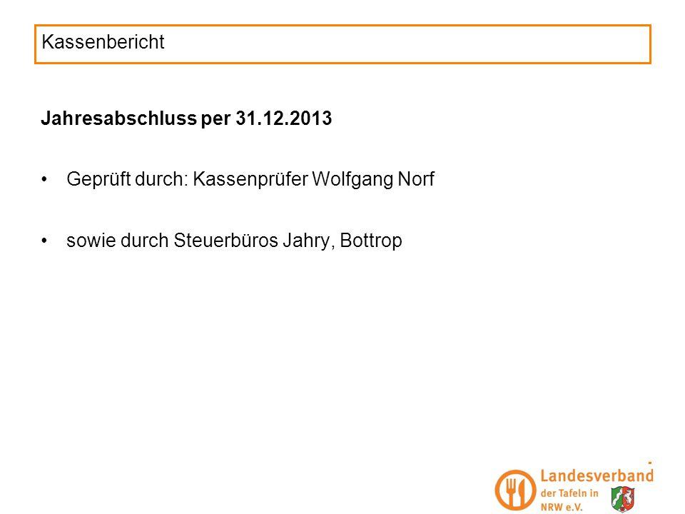 Kassenbericht Jahresabschluss per 31.12.2013. Geprüft durch: Kassenprüfer Wolfgang Norf.