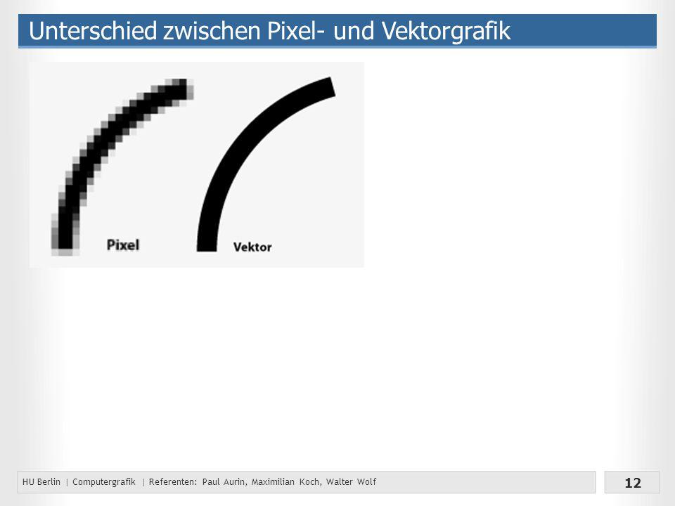 Unterschied zwischen Pixel- und Vektorgrafik
