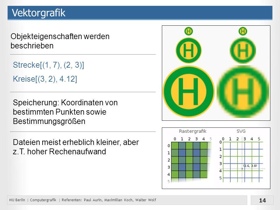 Vektorgrafik Objekteigenschaften werden beschrieben