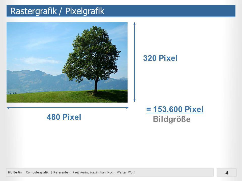 Rastergrafik / Pixelgrafik