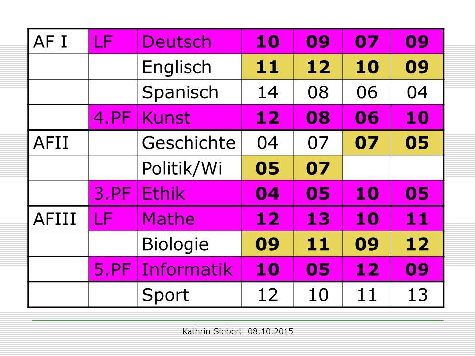 Beispiel 2: AF I LF Deutsch 10 09 07 Englisch 11 12 Spanisch 14 08 06