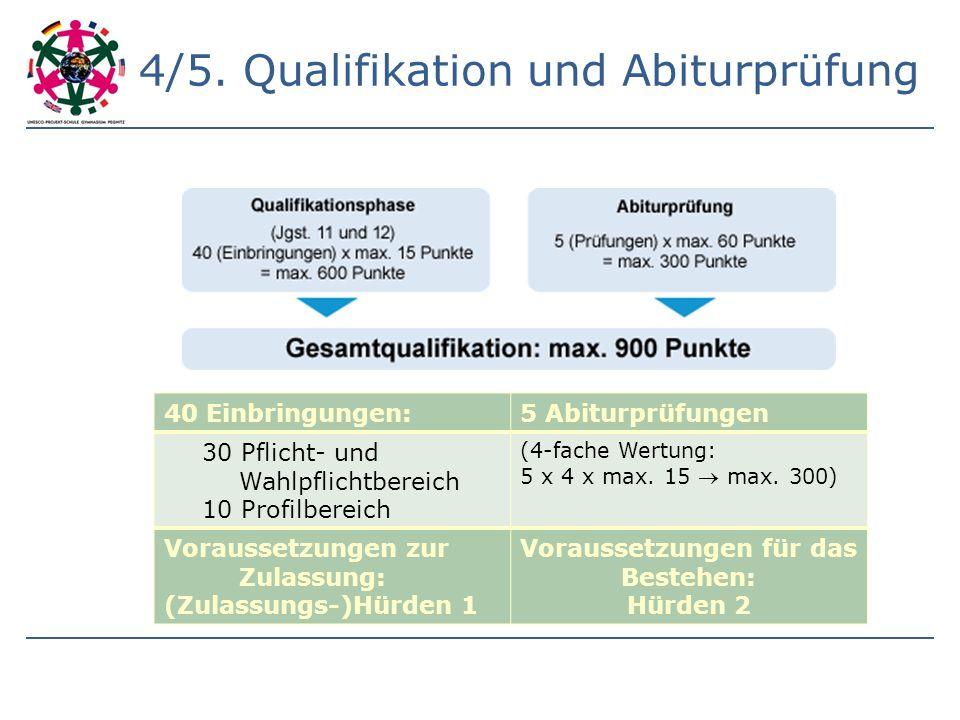4/5. Qualifikation und Abiturprüfung