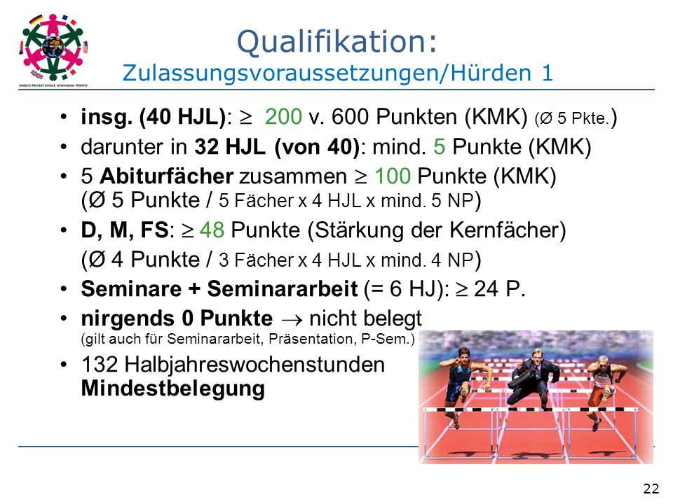 Qualifikation: Zulassungsvoraussetzungen/Hürden 1