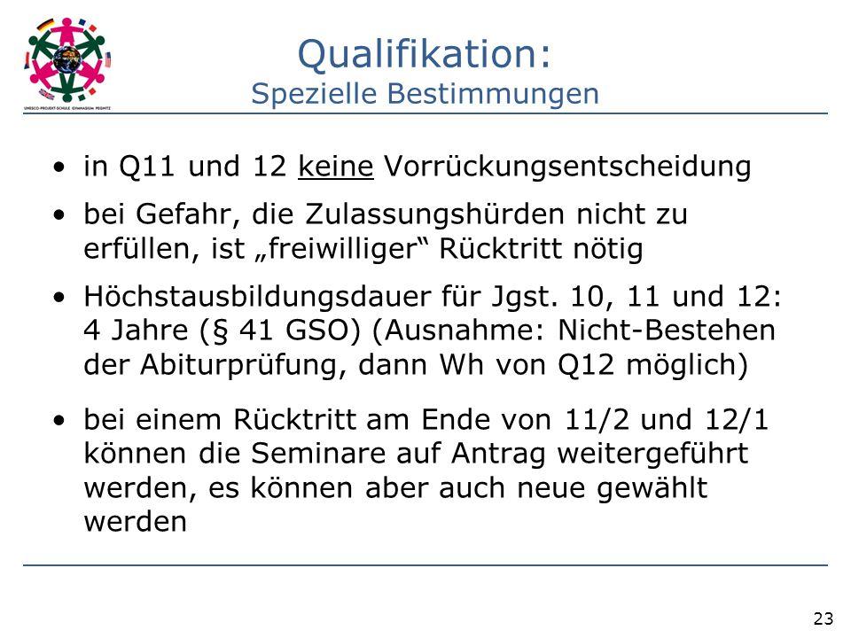Qualifikation: Spezielle Bestimmungen