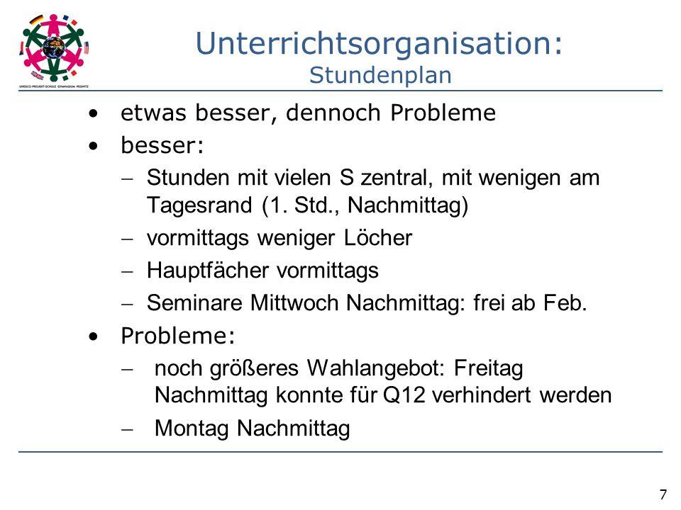 Unterrichtsorganisation: Stundenplan