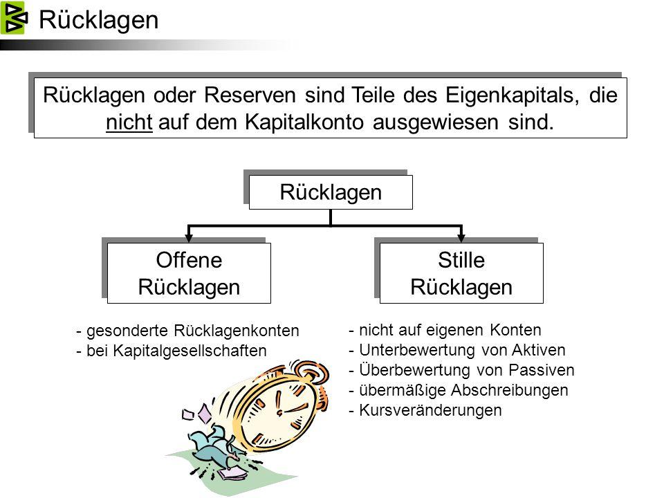 Rücklagen Rücklagen oder Reserven sind Teile des Eigenkapitals, die