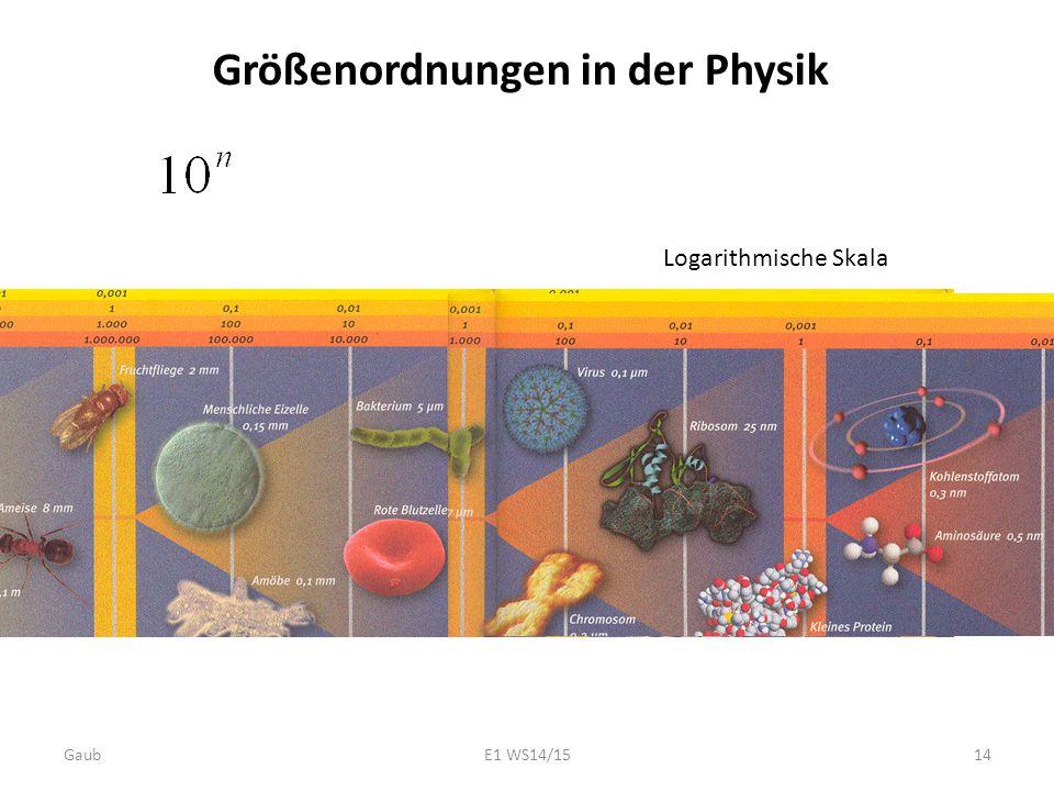 Größenordnungen in der Physik