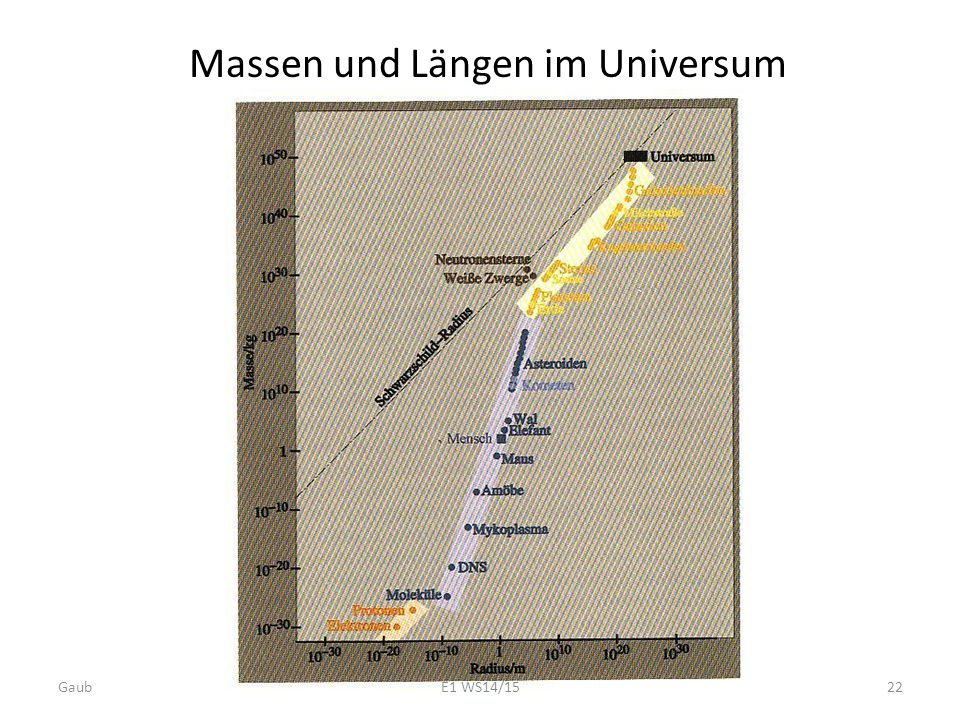 Massen und Längen im Universum