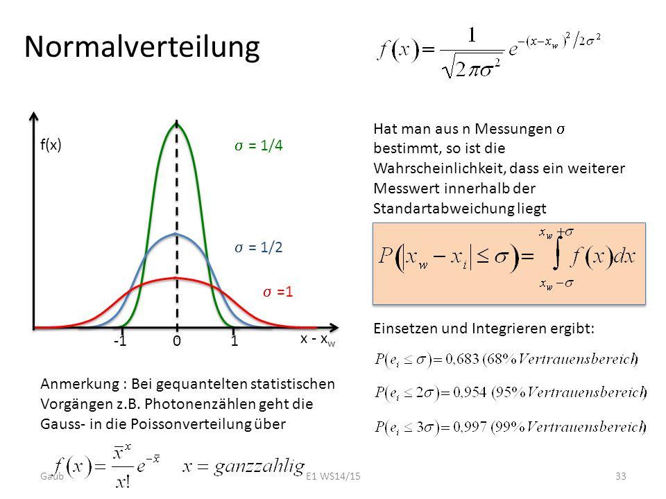 Normalverteilung f(x) s =1 x - xw 1 -1