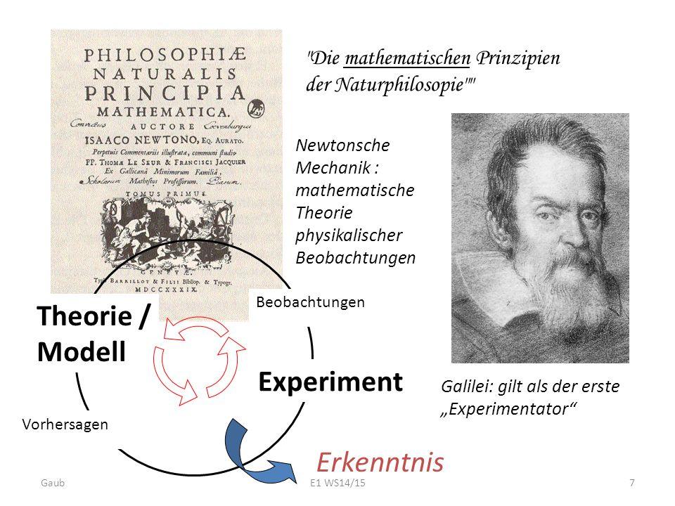 Theorie / Modell Experiment Erkenntnis Die mathematischen Prinzipien