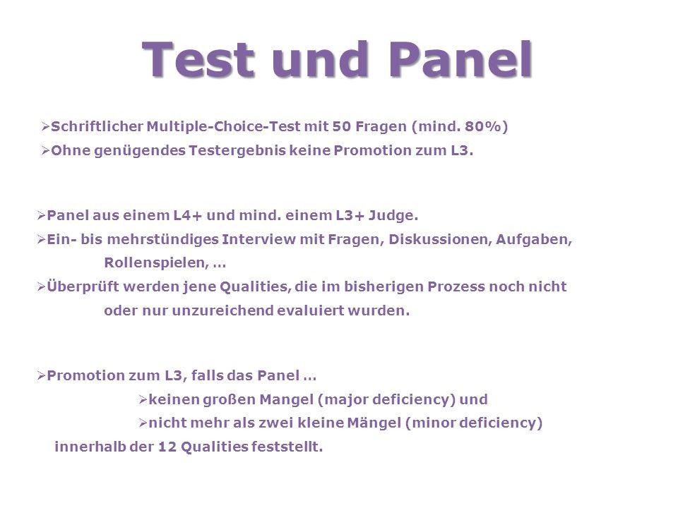 Test und Panel Schriftlicher Multiple-Choice-Test mit 50 Fragen (mind. 80%) Ohne genügendes Testergebnis keine Promotion zum L3.
