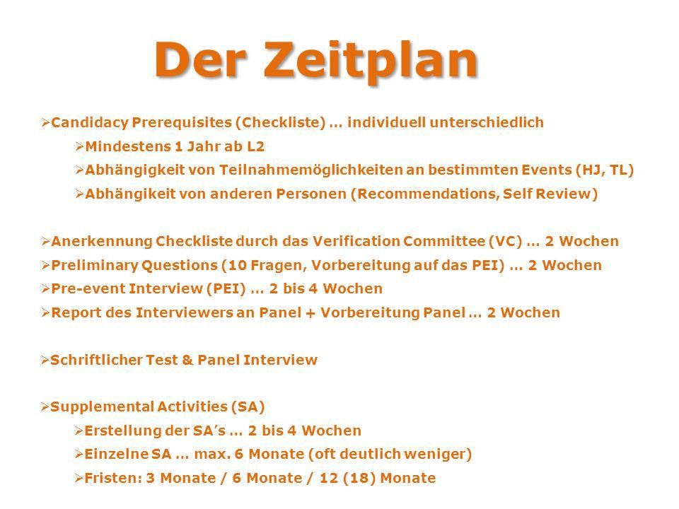 Der Zeitplan Candidacy Prerequisites (Checkliste) … individuell unterschiedlich. Mindestens 1 Jahr ab L2.