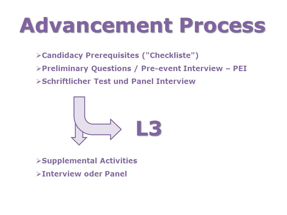 Advancement Process L3 Candidacy Prerequisites ( Checkliste )