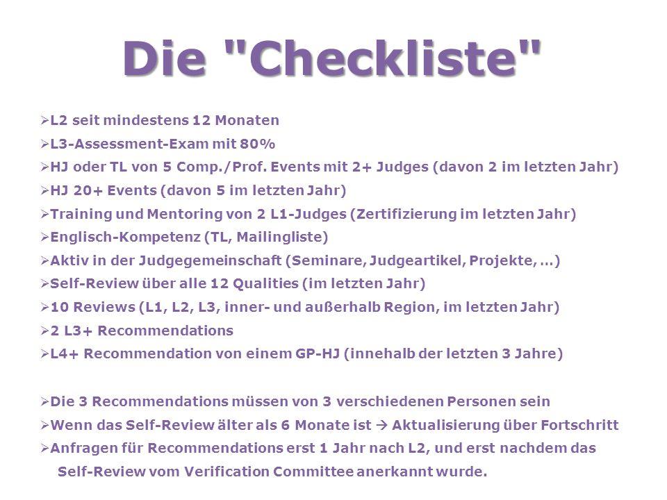 Die Checkliste L2 seit mindestens 12 Monaten