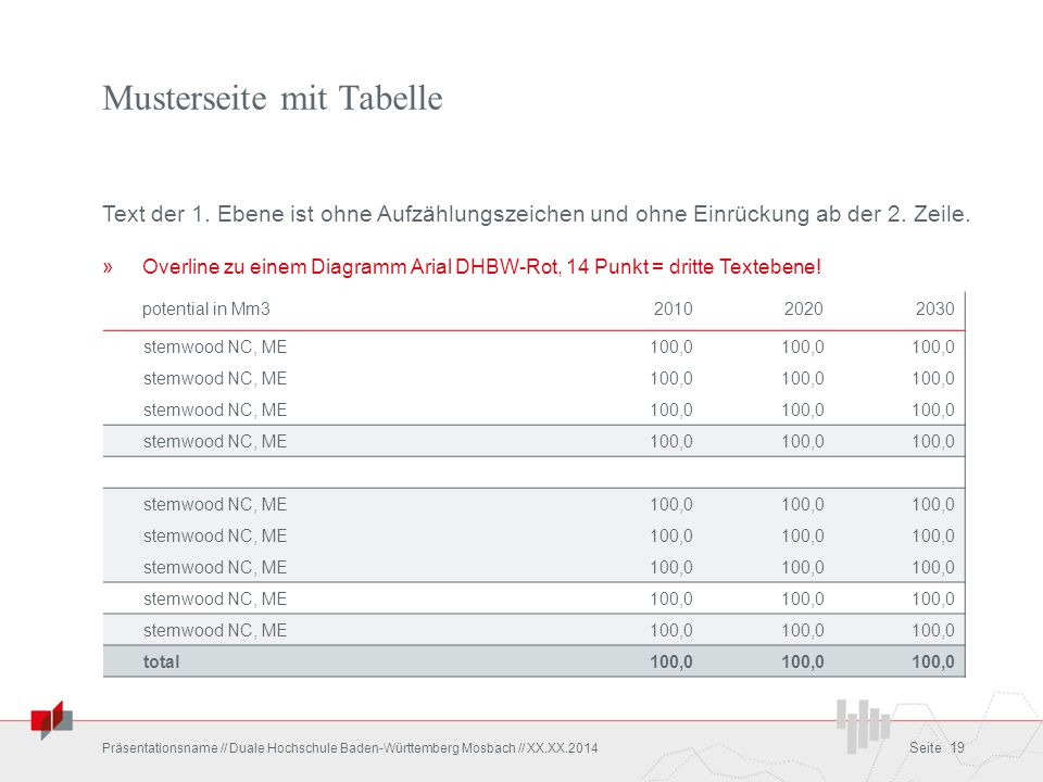 Musterseite mit Tabelle