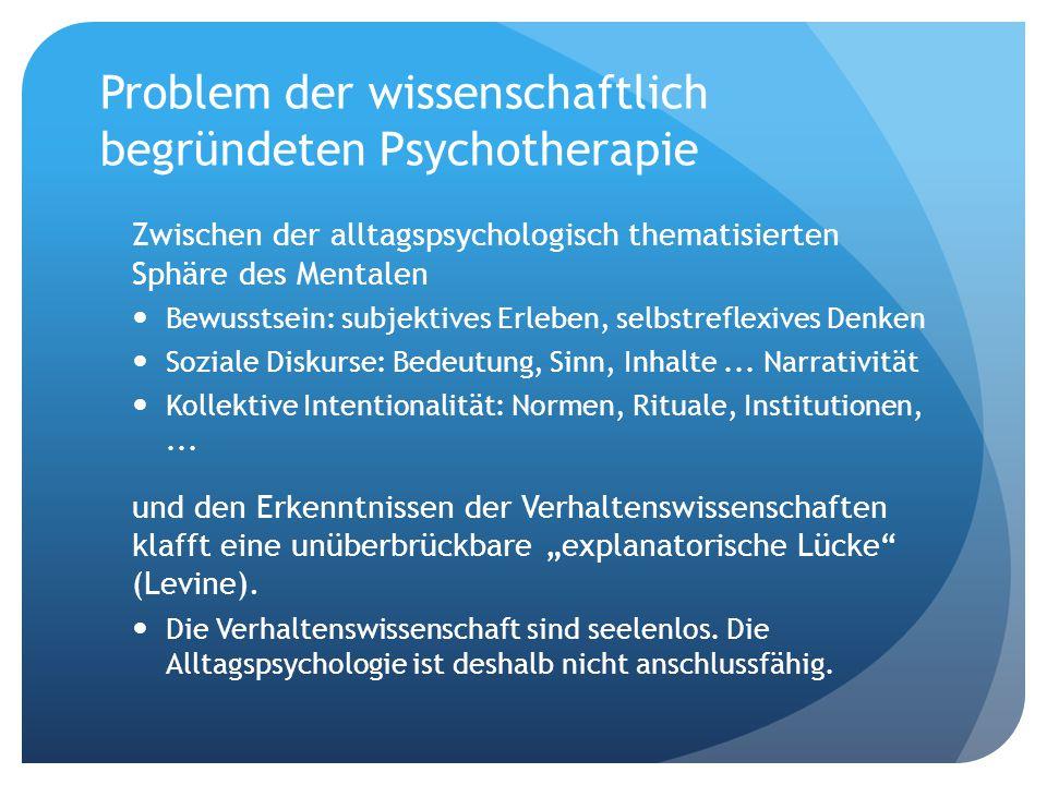 Problem der wissenschaftlich begründeten Psychotherapie