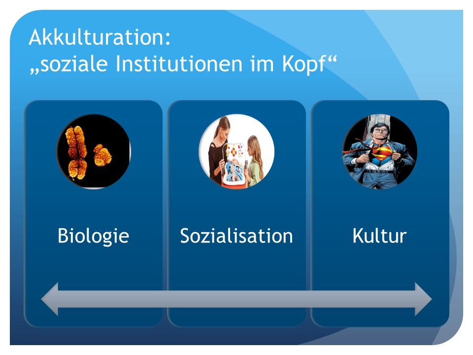 "Akkulturation: ""soziale Institutionen im Kopf"