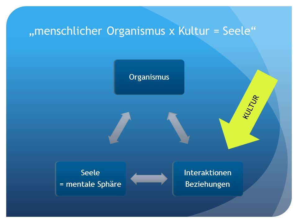"""""""menschlicher Organismus x Kultur = Seele"""