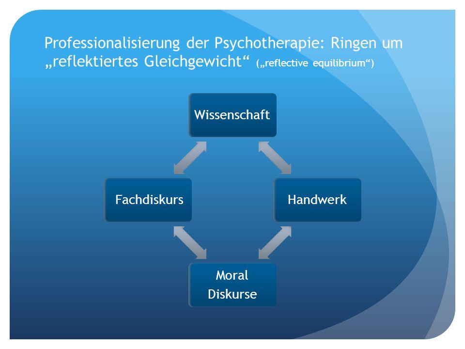 """Professionalisierung der Psychotherapie: Ringen um """"reflektiertes Gleichgewicht (""""reflective equilibrium )"""