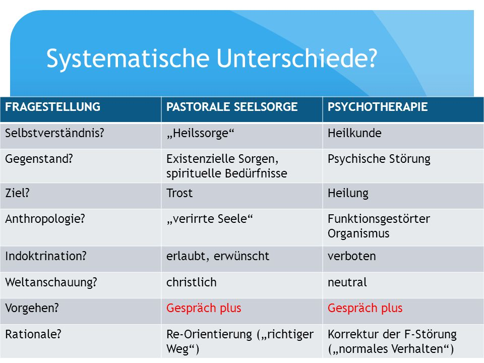 Systematische Unterschiede