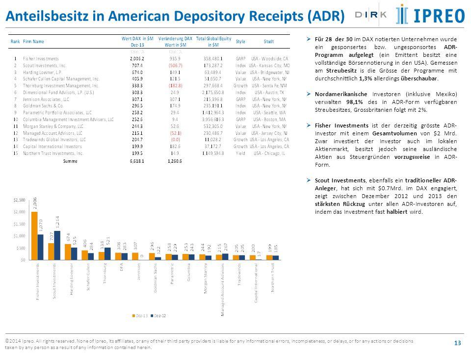 Anteilsbesitz in American Depository Receipts (ADR)