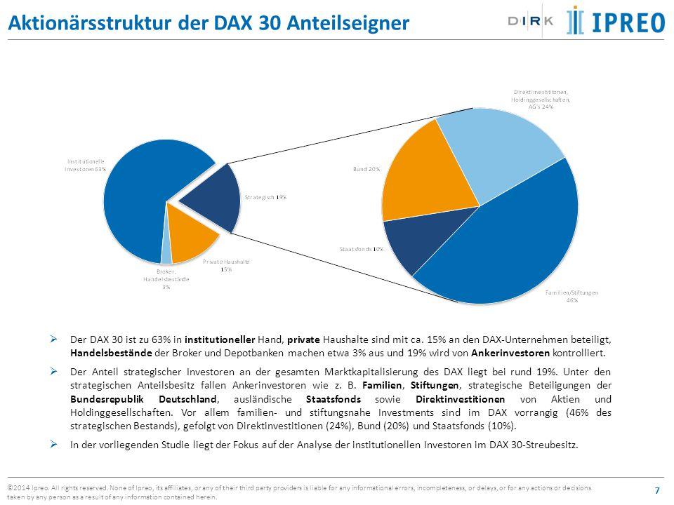 Aktionärsstruktur der DAX 30 Anteilseigner