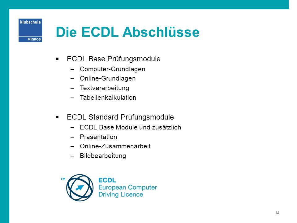 Die ECDL Abschlüsse ECDL Base Prüfungsmodule
