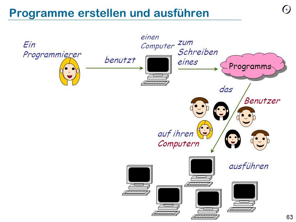 Programme erstellen und ausführen