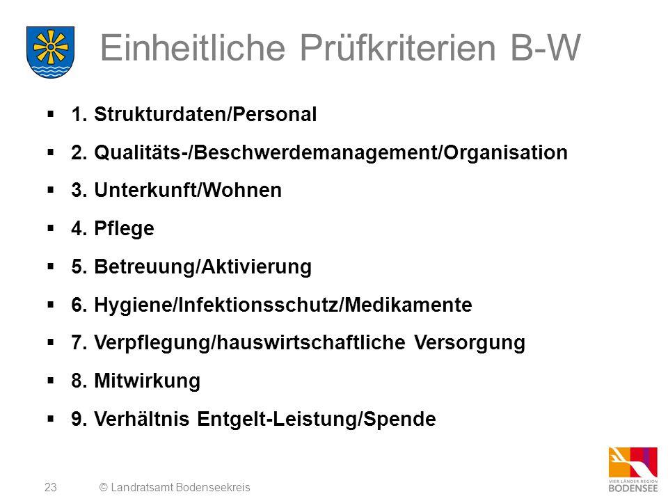 Einheitliche Prüfkriterien B-W