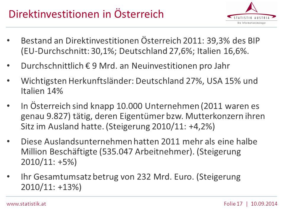 Direktinvestitionen in Österreich