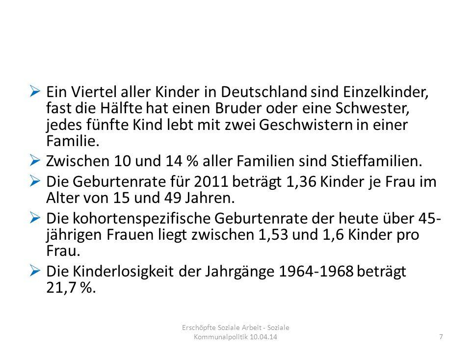 Erschöpfte Soziale Arbeit - Soziale Kommunalpolitik 10.04.14