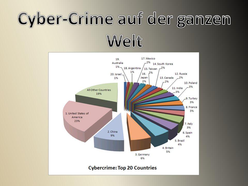 Cyber-Crime auf der ganzen Welt