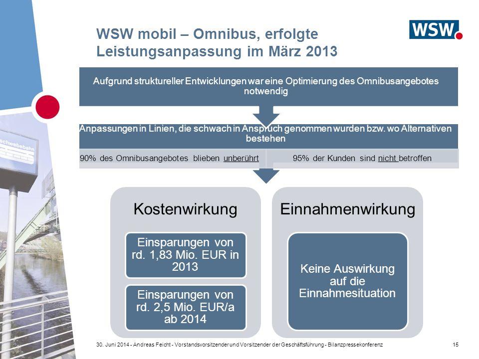 WSW mobil – Omnibus, erfolgte Leistungsanpassung im März 2013