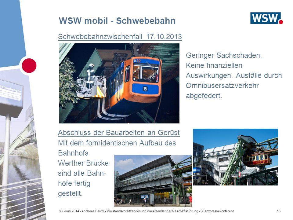 WSW mobil - Schwebebahn
